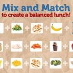 Back To School ~ Healthy Lunchbox Hints