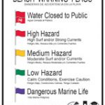 Essentials of Water Safety