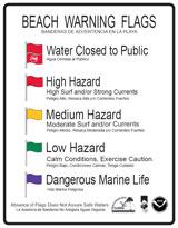 Essentials of Water Safety