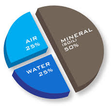 soil air space