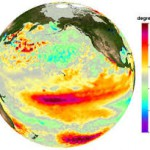 What is the El Niño?