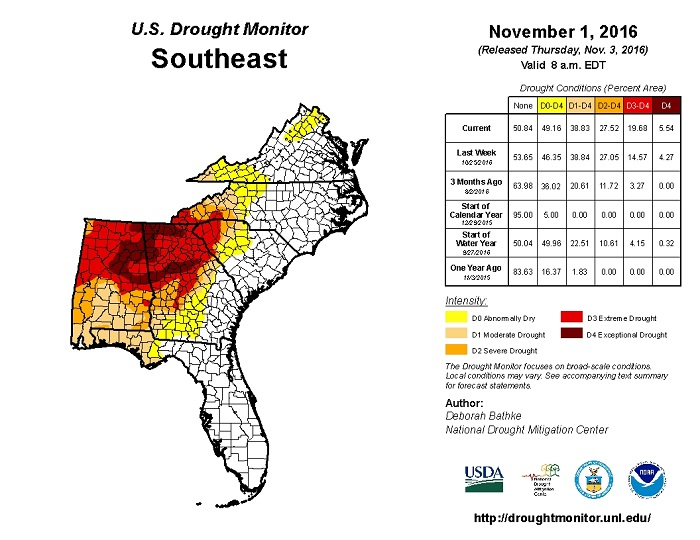 Very dry conditions persist across the Southeast. http://droughtmonitor.unl.edu/Home/RegionalDroughtMonitor.aspx?southeast
