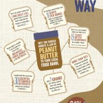 Why Peanut Butter?