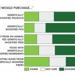 GMO Opinion graphic