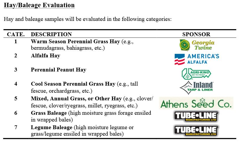 SE Hay Contest Categories