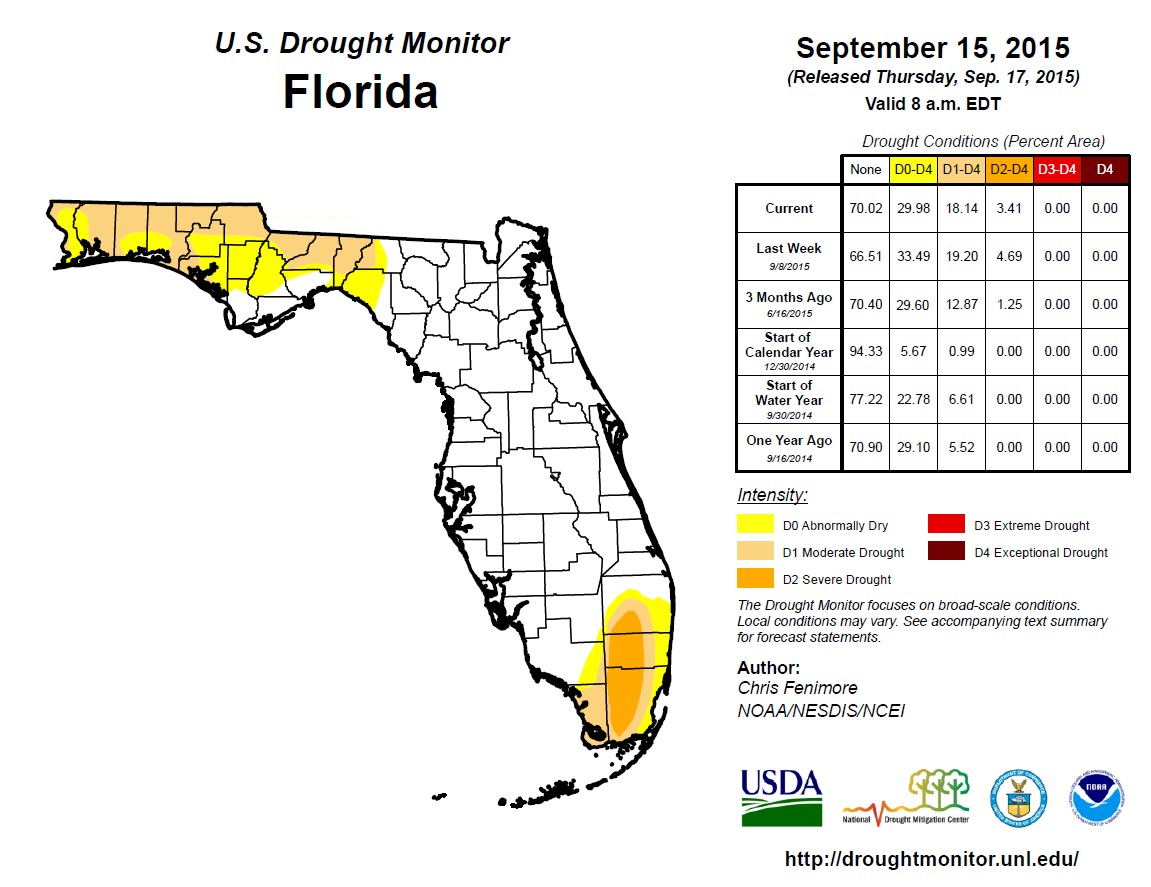 Figure 1. Moisture conditions in Florida as of September 1, 2015.