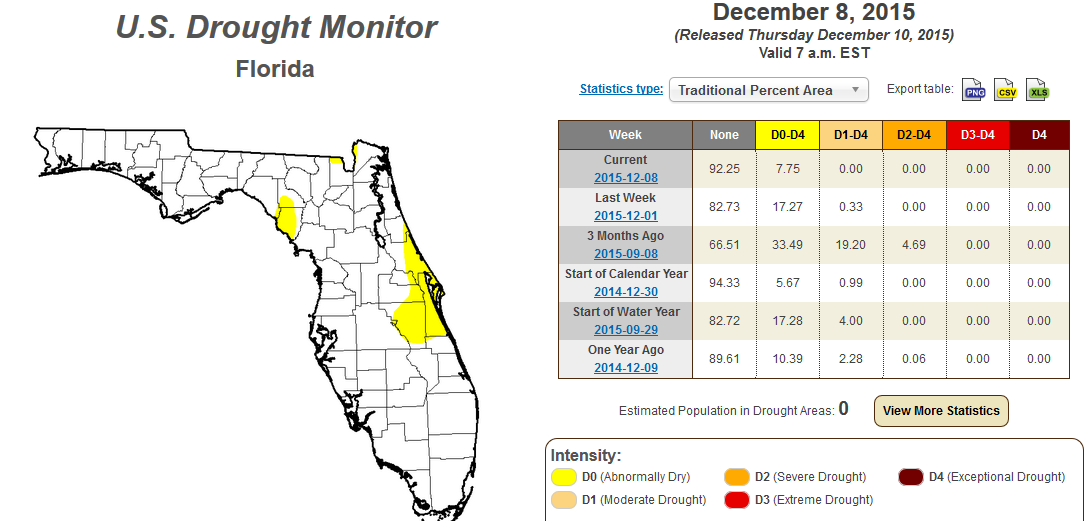 12-8-15 FL Drought Monitor