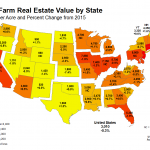 Florida Farmland Value Holding Fairly Steady