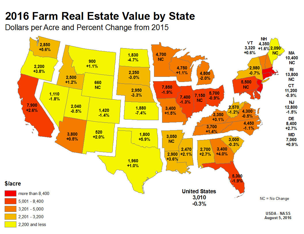 Source: USDA Land Values 2016 Summary