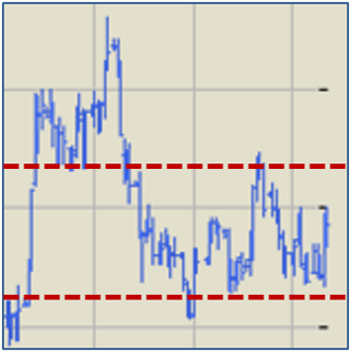 shurley-chart-1-inset-10-14-16