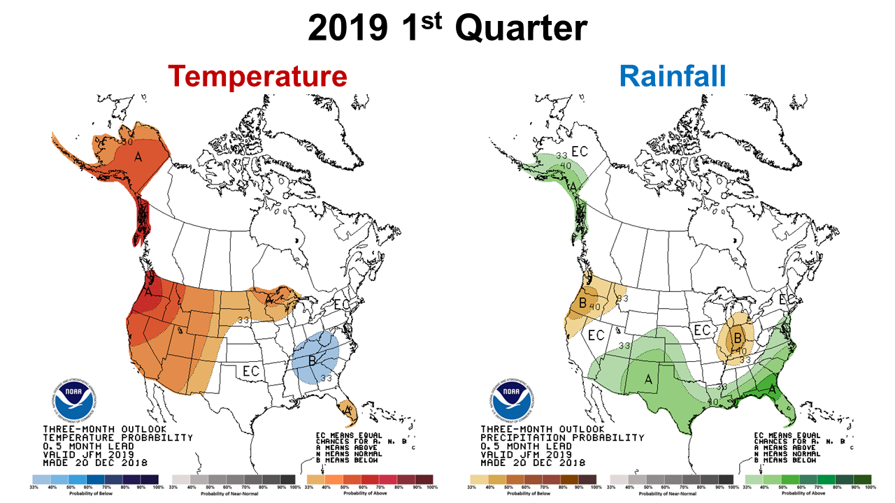1st qtr 19 CPC Outlook