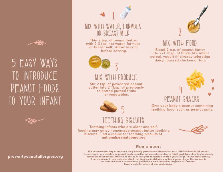 Friday Feature:  Preventing Peanut Allergies