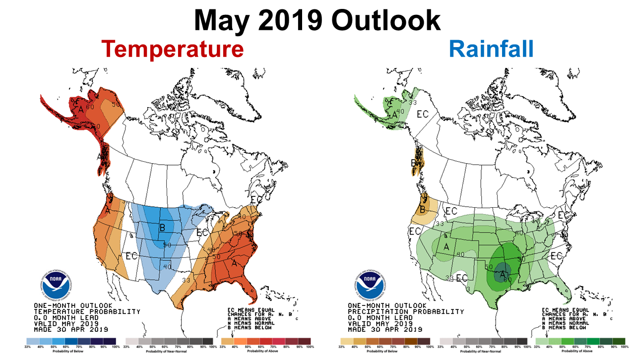 May 2019 Outlook