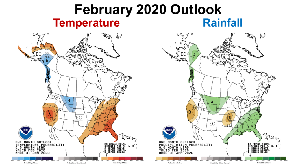 2020 February CPC Outlook