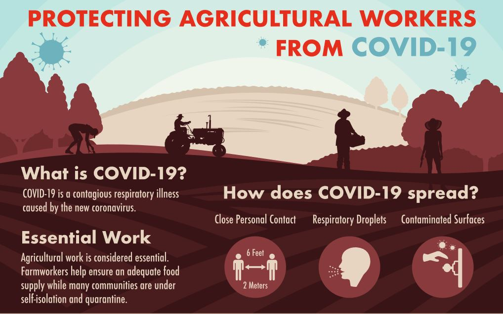 CDC COVID19 Farm Worker Safety Guidance
