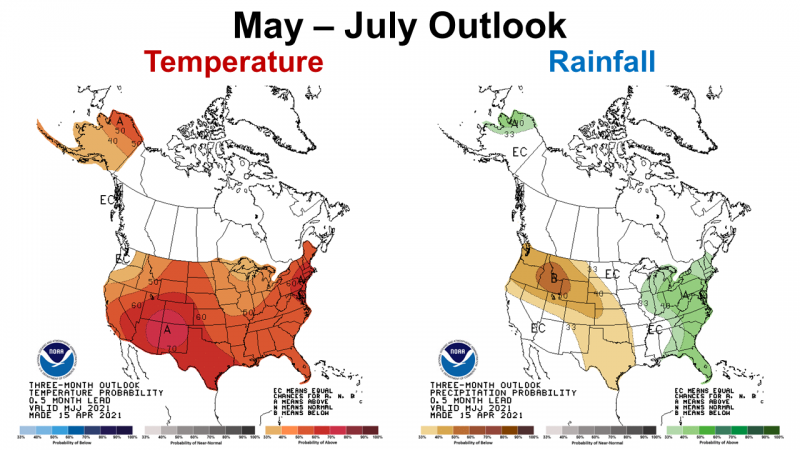 May - July 2021 CPC Outlook