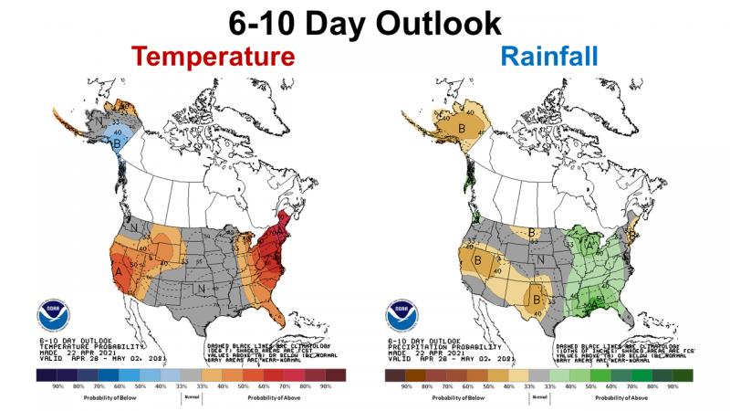 Short-Term Forecast 4-22-21